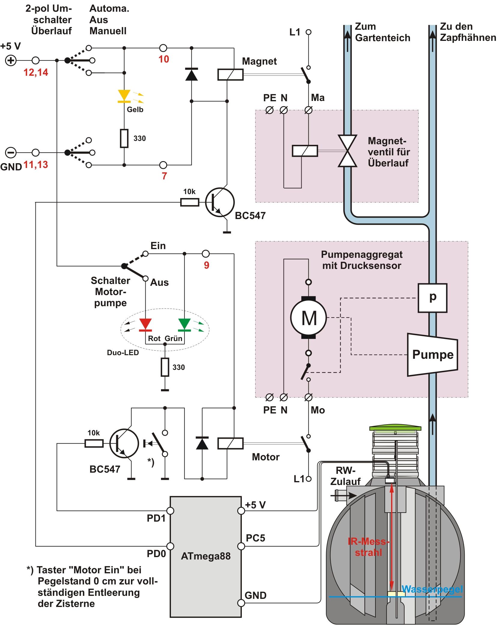 AVR-8-bit-Mikrocontroller Gruppe 600 - AVR-C-Projekte Teil 603 ...