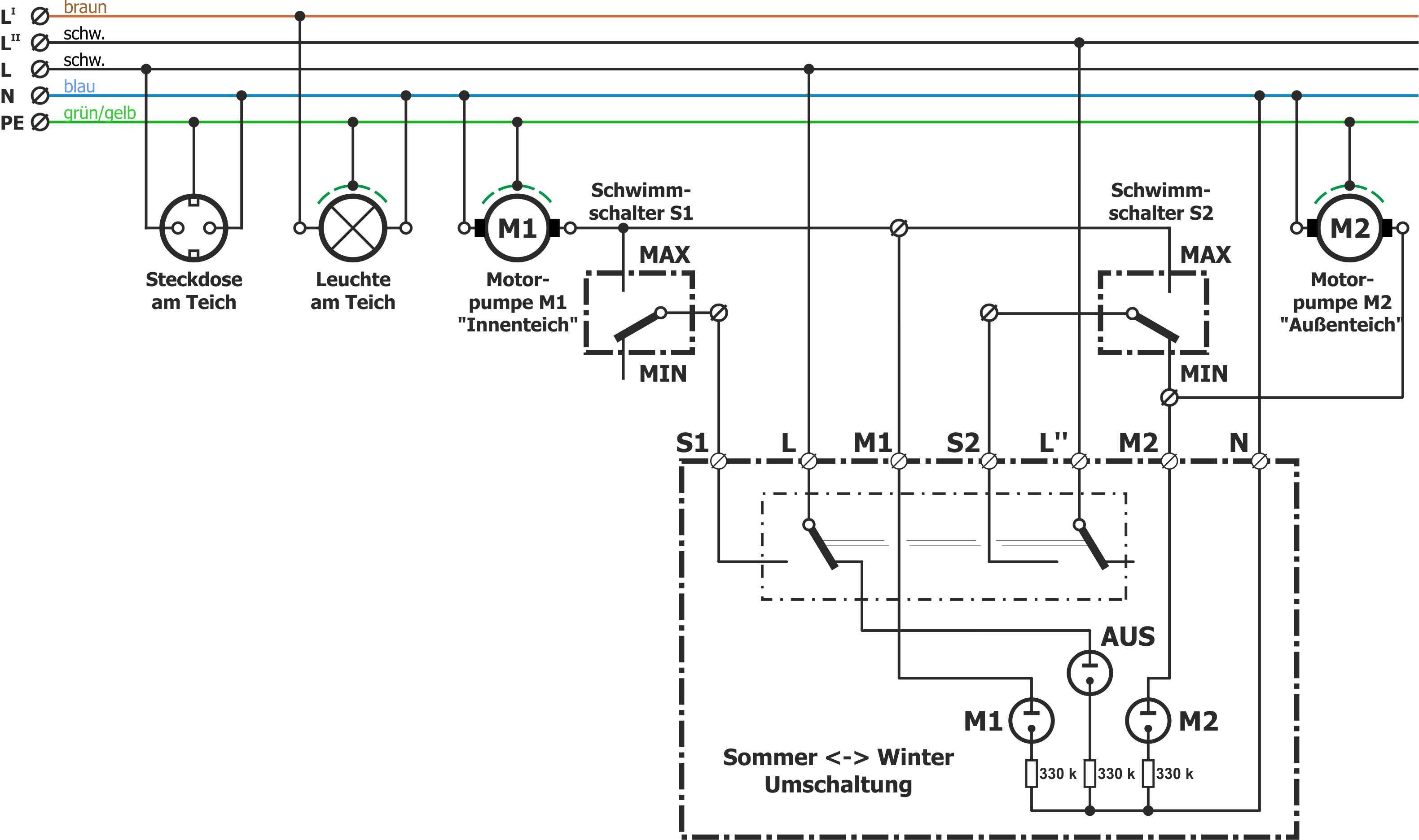 Ungewöhnlich Hausanschluss Schaltplan Galerie - Elektrische ...